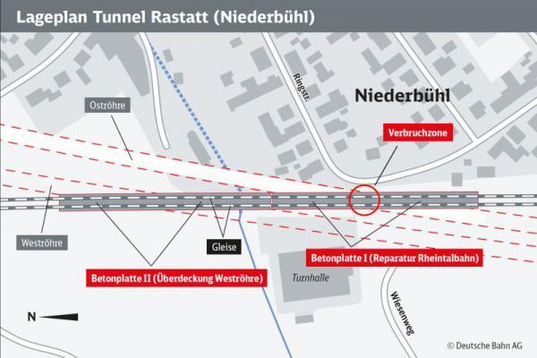 Arbeiten am Rastatter Tunnel wieder aufgenommen
