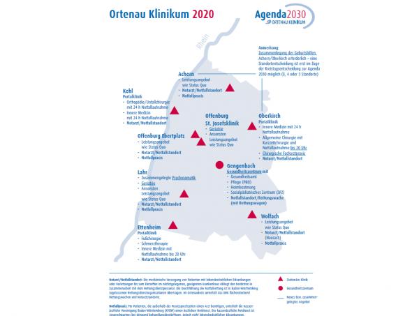 """""""Ortenau Klinikum 2020"""": Vorschläge für eine mögliche Fortschreibung des """"Modell Landrat"""" bis zur Realisierung des zukünftigen Modells etwa gegen 2030.  Bildrechte: Ortenau Klinikum"""