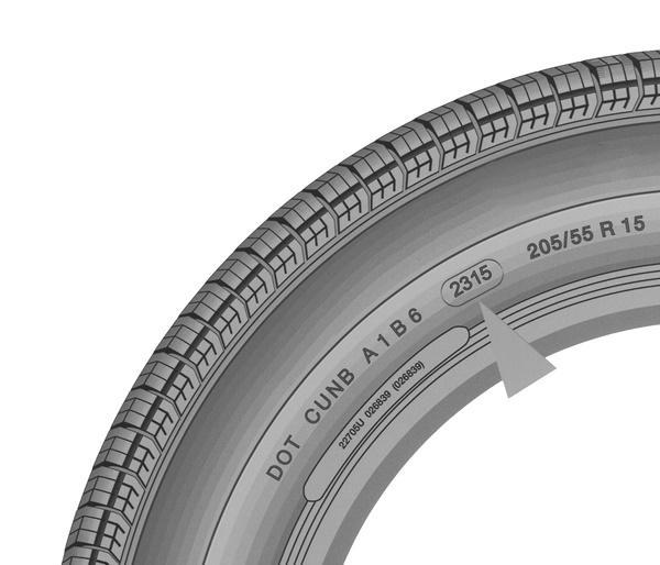 Lesertelefon Winterreifen: DOT Reifenkennzeichnung  Quelle: Reifenqualität.de