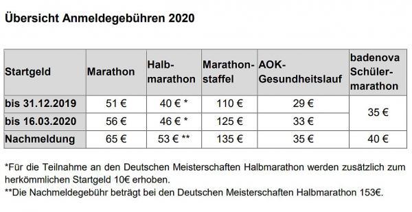 """""""MEIN FREIBURG MARATHON"""" (29. März 2020) - Noch bis zum 31. Dezember von niedriger Anmeldegebühr profitieren.  Foto: Freiburg Wirtschaft Touristik und Messe GmbH"""